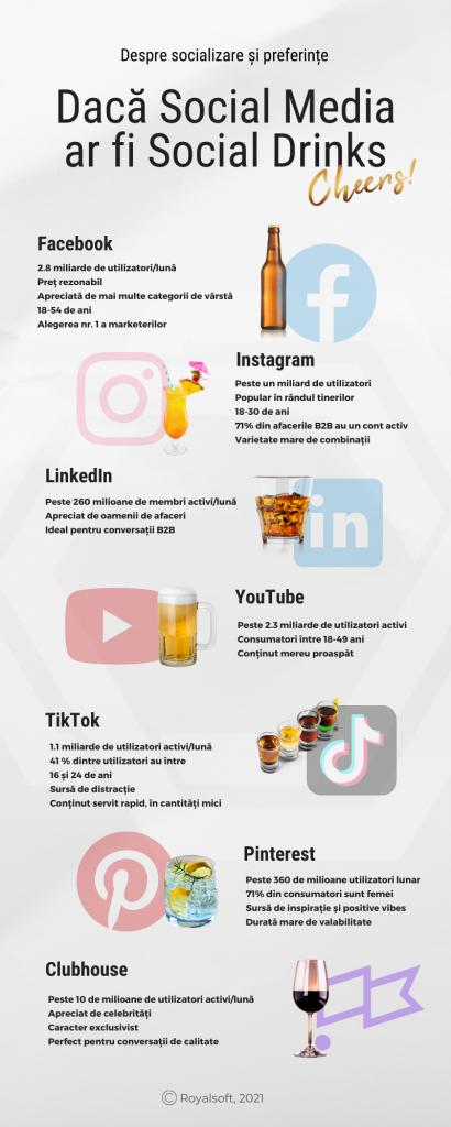 Infografic Social Media
